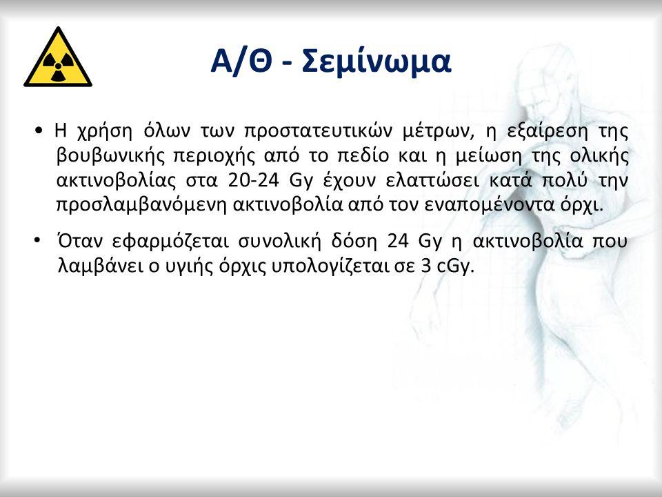 Α/Θ - Σεμίνωμα Η χρήση όλων των προστατευτικών μέτρων, η εξαίρεση της βουβωνικής περιοχής από το πεδίο και η μείωση της ολικής ακτινοβολίας στα 20-24