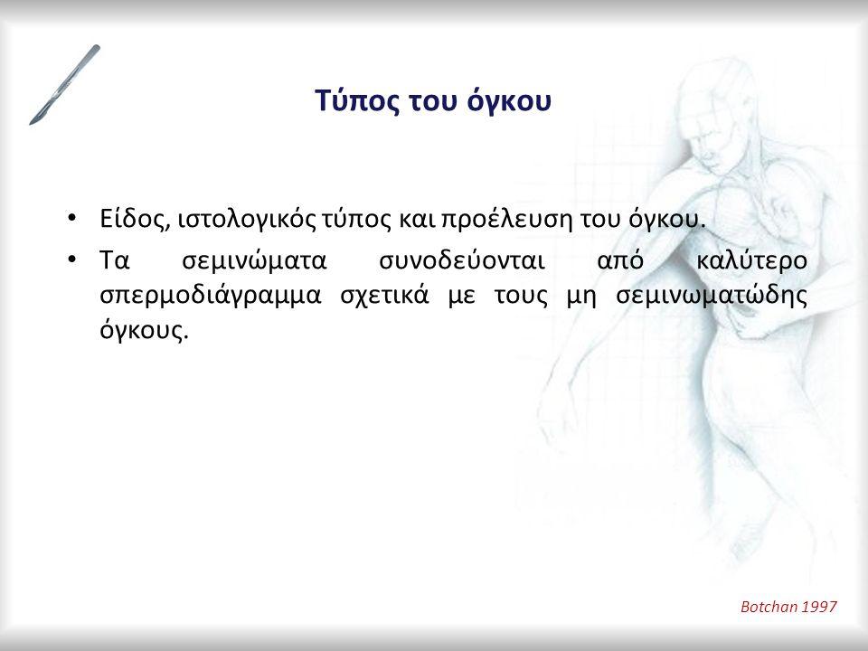 Είδος, ιστολογικός τύπος και προέλευση του όγκου.