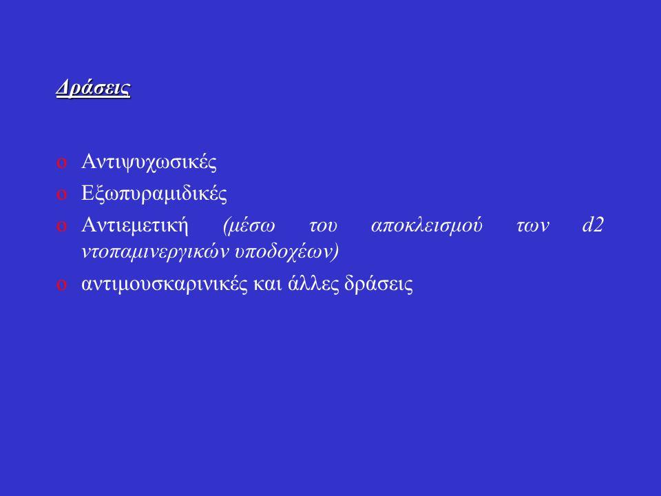 Δράσεις oΑντιψυχωσικές oΕξωπυραμιδικές oΑντιεμετική (μέσω του αποκλεισμού των d2 ντοπαμινεργικών υποδοχέων) oαντιμουσκαρινικές και άλλες δράσεις