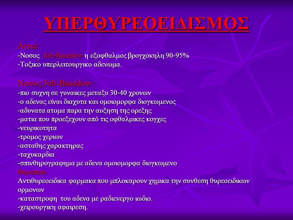 ΥΠΕΡΘΥΡΕΟΕΙΔΙΣΜΟΣ Αιτια: -Νοσος Job-Basedow η εξοφθαλμος βρογχοκηλη 90-95% -Τοξικο υπερλειτουργικο αδενωμα. Νοσος Job-Basedow : -πιο συχνη σε γυναικες