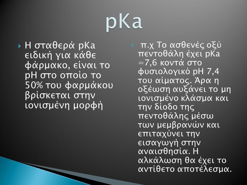 Η σταθερά pKa ειδική για κάθε φάρμακο, είναι το pH στο οποίο το 50% του φαρμάκου βρίσκεται στην ιονισμένη μορφή  π.χ Το ασθενές οξύ πεντοθάλη έχει pKa =7,6 κοντά στο φυσιολογικό pH 7,4 του αίματος.