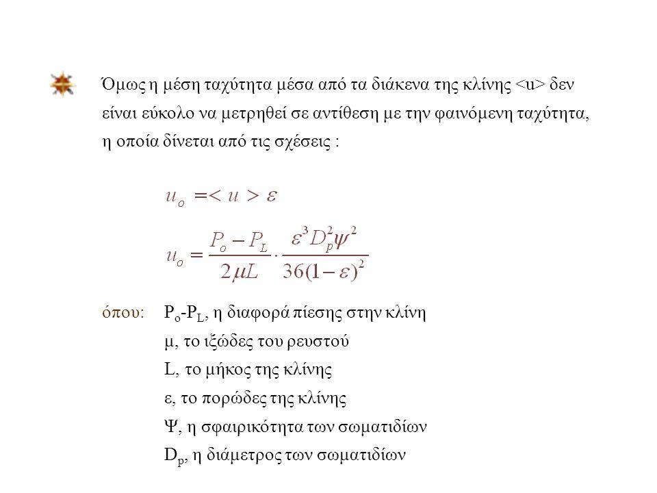 Για στρωτή ροή και κυκλικό σωλήνα ακτίνας R (τύπος Hagen – Poiseuille) : Για σωλήνα με περίπλοκη διατομή : όπου R h είναι η υδραυλική ακτίνα
