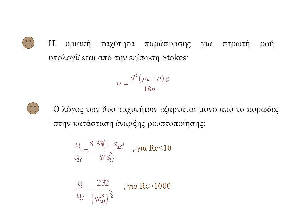 Στο σημείο έναρξης της ρευστοποίησης: Οι δυνάμεις βαρύτητας και πτώσης πίεσης του ρευστού μέσα από την κλίνη ισορροπούν Η φαινομενική ταχύτητα έναρξης ρευστοποίησης υπολογίζεται από τις σχέσεις:, για Re<10, για Re>1000