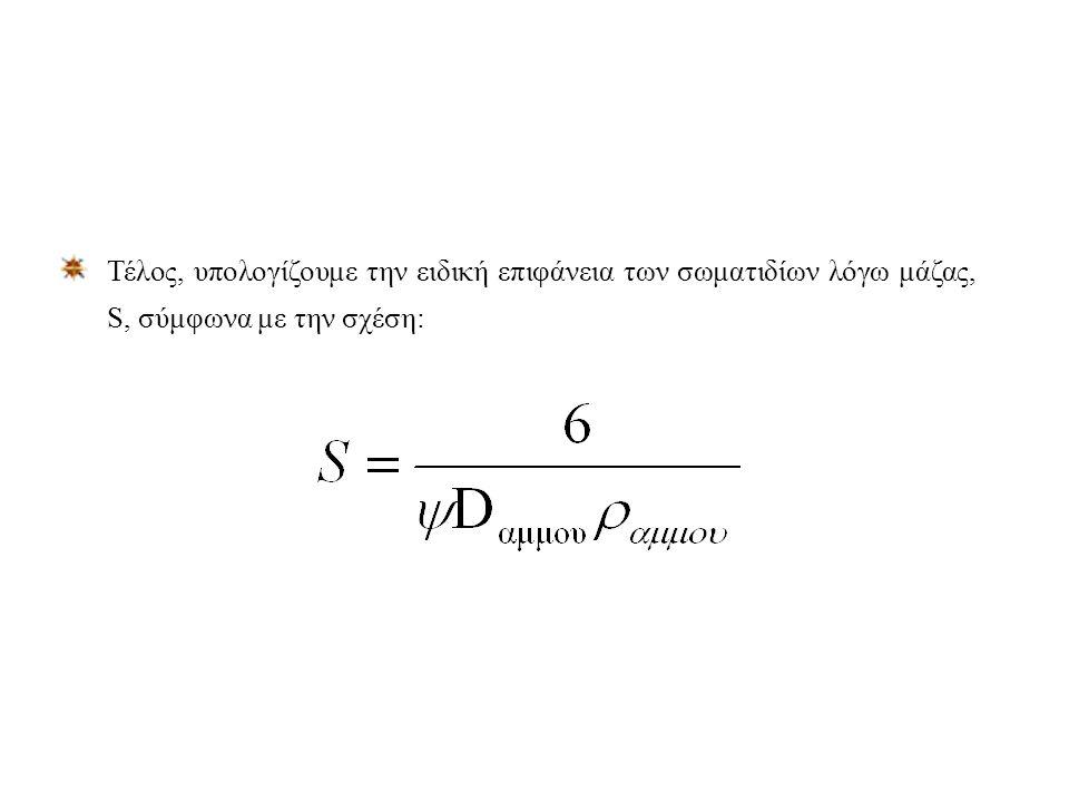 Χαράσσουμε το διάγραμμα του συντελεστή τριβής, f, σε συνάρτηση με την φαινόμενη ταχύτητα u o