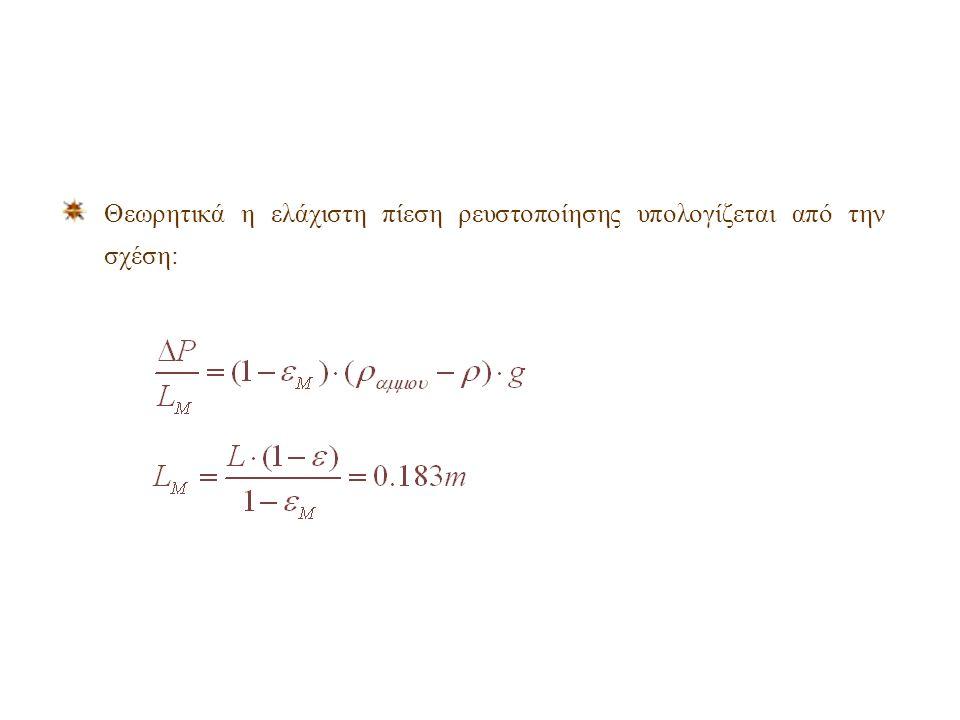 Θεωρητικά η ελάχιστη ταχύτητα ρευστοποίησης υπολογίζεται από την σχέση: