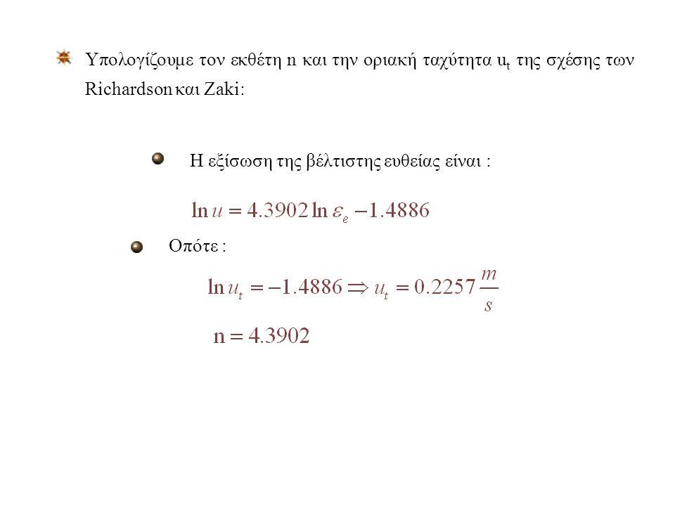 Υπολογίζουμε τον εκθέτη n και την οριακή ταχύτητα u t της σχέσης των Richardson και Zaki: Χαράσσουμε το διάγραμμα του lnu σε συνάρτηση με τον lnε e και φέρουμε την βέλτιστη ευθεία