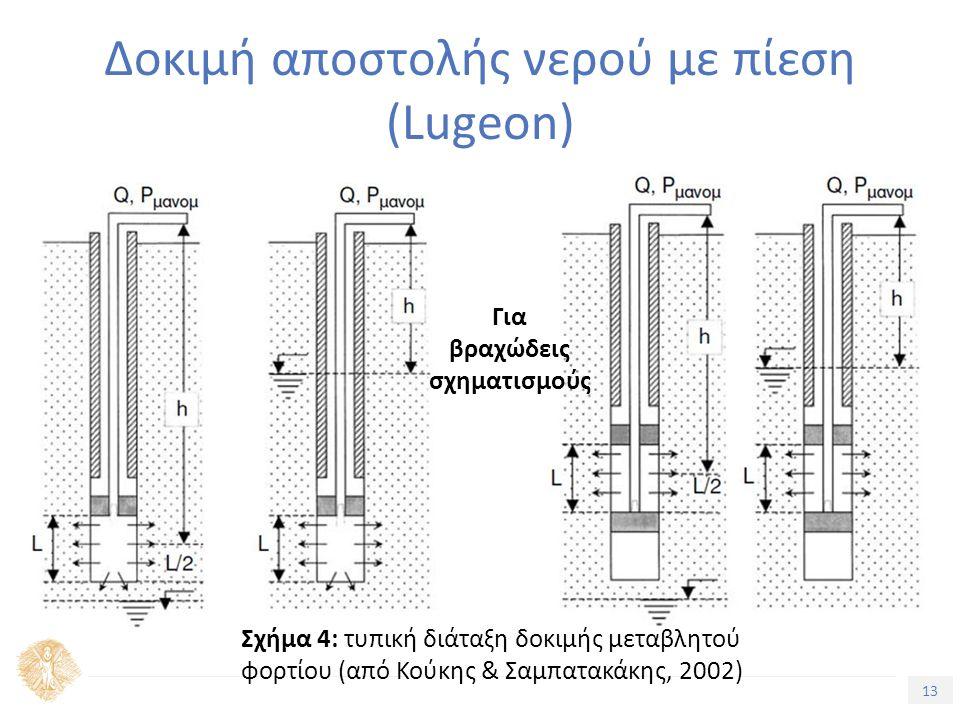 13 Δοκιμή αποστολής νερού με πίεση (Lugeon) Για βραχώδεις σχηματισμούς Σχήμα 4: τυπική διάταξη δοκιμής μεταβλητού φορτίου (από Κούκης & Σαμπατακάκης, 2002)