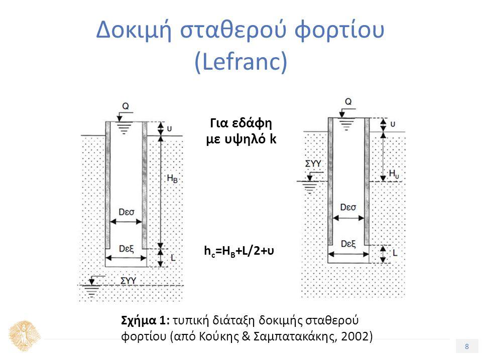 8 Δοκιμή σταθερού φορτίου (Lefranc) Για εδάφη με υψηλό k Σχήμα 1: τυπική διάταξη δοκιμής σταθερού φορτίου (από Κούκης & Σαμπατακάκης, 2002) h c =H B +L/2+υ