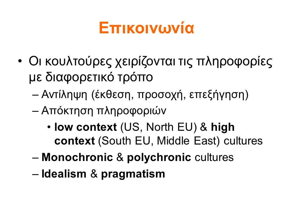 Επικοινωνία Οι κουλτούρες χειρίζονται τις πληροφορίες με διαφορετικό τρόπο –Αντίληψη (έκθεση, προσοχή, επεξήγηση) –Απόκτηση πληροφοριών low context (US, North EU) & high context (South EU, Middle East) cultures –Monochronic & polychronic cultures –Idealism & pragmatism