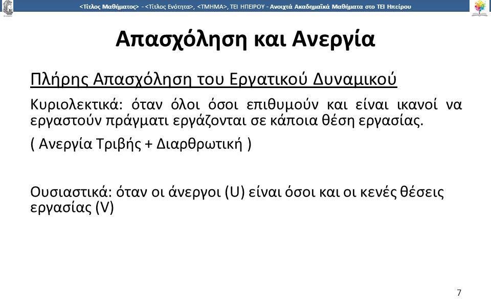 8 -,, ΤΕΙ ΗΠΕΙΡΟΥ - Ανοιχτά Ακαδημαϊκά Μαθήματα στο ΤΕΙ Ηπείρου Απασχόληση και Ανεργία Πλήρης Απασχόληση του Εργατικού Δυναµικού: Συνάρτηση ισορροπίας L s = E+U L d =E+V L s =L d ⇒ E+U=E+V ⇒ U=V Άρα, η θέση ισορροπίας συνυπάρχει µε ανεργία ίση προς τις κενές θέσεις (ανεργία τριβής + διαρθρωτική ανεργία) 8