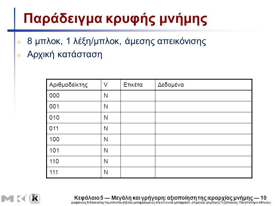 Διαφάνειες διδασκαλίας πρωτότυπου βιβλίου μεταφρασμένες στα ελληνικά (μετάφραση, επιμέλεια: Δημήτρης Γκιζόπουλος, Πανεπιστήμιο Αθηνών) Κεφάλαιο 5 — Μεγάλη και γρήγορη: αξιοποίηση της ιεραρχίας μνήμης — 10 Παράδειγμα κρυφής μνήμης 8 μπλοκ, 1 λέξη/μπλοκ, άμεσης απεικόνισης Αρχική κατάσταση ΑριθμοδείκτηςVΕτικέταΔεδομένα 000N 001N 010N 011N 100N 101N 110N 111N