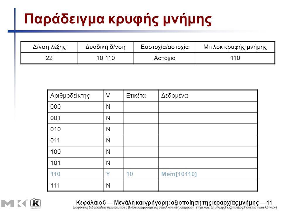 Διαφάνειες διδασκαλίας πρωτότυπου βιβλίου μεταφρασμένες στα ελληνικά (μετάφραση, επιμέλεια: Δημήτρης Γκιζόπουλος, Πανεπιστήμιο Αθηνών) Κεφάλαιο 5 — Μεγάλη και γρήγορη: αξιοποίηση της ιεραρχίας μνήμης — 11 Παράδειγμα κρυφής μνήμης ΑριθμοδείκτηςVΕτικέταΔεδομένα 000N 001N 010N 011N 100N 101N 110Y10Mem[10110] 111N Δ/νση λέξηςΔυαδική δ/νσηΕυστοχία/αστοχίαΜπλοκ κρυφής μνήμης 2210 110Αστοχία110
