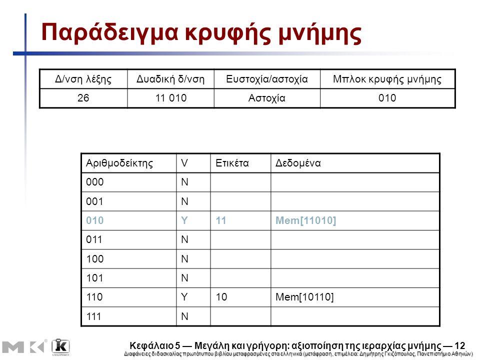 Διαφάνειες διδασκαλίας πρωτότυπου βιβλίου μεταφρασμένες στα ελληνικά (μετάφραση, επιμέλεια: Δημήτρης Γκιζόπουλος, Πανεπιστήμιο Αθηνών) Κεφάλαιο 5 — Μεγάλη και γρήγορη: αξιοποίηση της ιεραρχίας μνήμης — 12 Παράδειγμα κρυφής μνήμης ΑριθμοδείκτηςVΕτικέταΔεδομένα 000N 001N 010Y11Mem[11010] 011N 100N 101N 110Y10Mem[10110] 111N Δ/νση λέξηςΔυαδική δ/νσηΕυστοχία/αστοχίαΜπλοκ κρυφής μνήμης 2611 010Αστοχία010