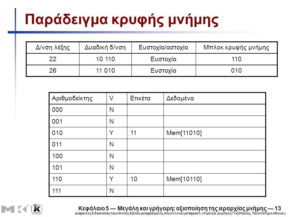 Διαφάνειες διδασκαλίας πρωτότυπου βιβλίου μεταφρασμένες στα ελληνικά (μετάφραση, επιμέλεια: Δημήτρης Γκιζόπουλος, Πανεπιστήμιο Αθηνών) Κεφάλαιο 5 — Μεγάλη και γρήγορη: αξιοποίηση της ιεραρχίας μνήμης — 13 Παράδειγμα κρυφής μνήμης ΑριθμοδείκτηςVΕτικέταΔεδομένα 000N 001N 010Y11Mem[11010] 011N 100N 101N 110Y10Mem[10110] 111N Δ/νση λέξηςΔυαδική δ/νσηΕυστοχία/αστοχίαΜπλοκ κρυφής μνήμης 2210 110Ευστοχία110 2611 010Ευστοχία010