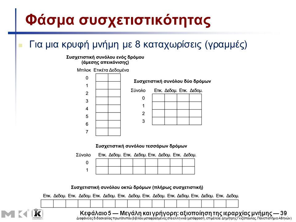 Διαφάνειες διδασκαλίας πρωτότυπου βιβλίου μεταφρασμένες στα ελληνικά (μετάφραση, επιμέλεια: Δημήτρης Γκιζόπουλος, Πανεπιστήμιο Αθηνών) Κεφάλαιο 5 — Μεγάλη και γρήγορη: αξιοποίηση της ιεραρχίας μνήμης — 39 Φάσμα συσχετιστικότητας Για μια κρυφή μνήμη με 8 καταχωρίσεις (γραμμές)
