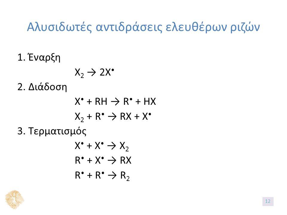 Αλυσιδωτές αντιδράσεις ελευθέρων ριζών 1. Έναρξη Χ 2 → 2Χ 2. Διάδοση Χ + RH → R + HX X 2 + R → RX + X 3. Τερματισμός Χ + Χ → Χ 2 R + Χ → RX R + R → R