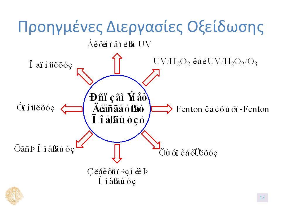 Προηγμένες Διεργασίες Οξείδωσης 13