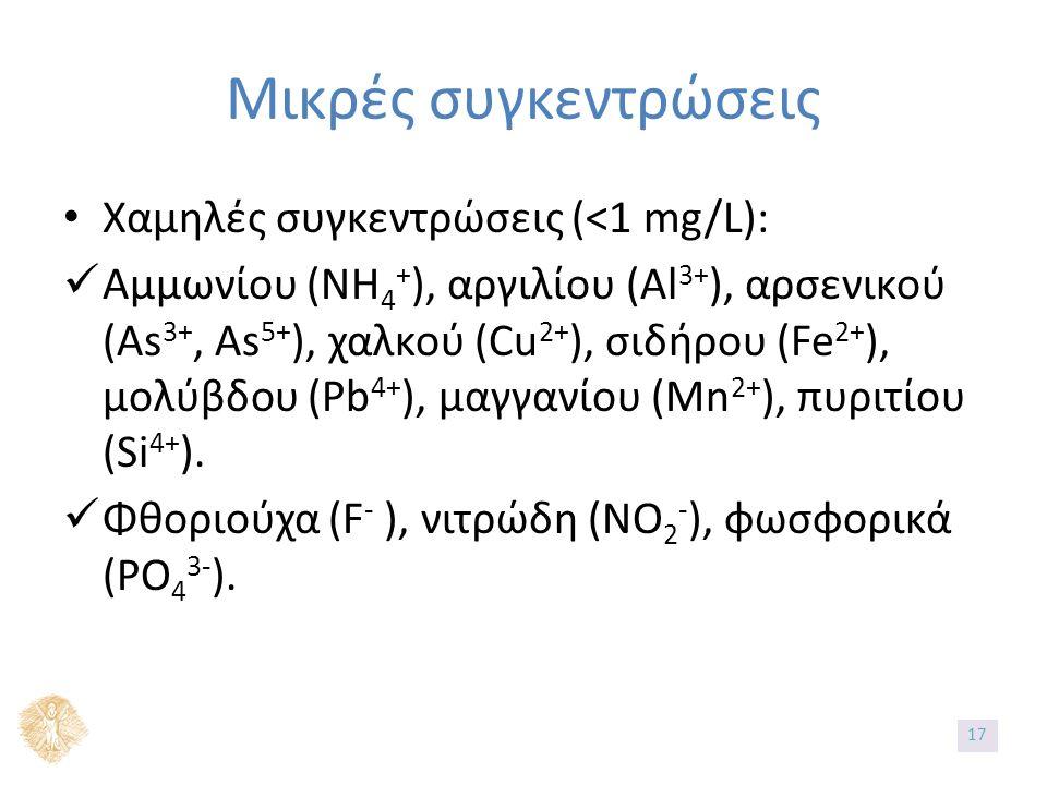 Μικρές συγκεντρώσεις Χαμηλές συγκεντρώσεις (<1 mg/L): Αμμωνίου (NH 4 + ), αργιλίου (Al 3+ ), αρσενικού (As 3+, As 5+ ), χαλκού (Cu 2+ ), σιδήρου (Fe 2+ ), μολύβδου (Pb 4+ ), μαγγανίου (Mn 2+ ), πυριτίου (Si 4+ ).