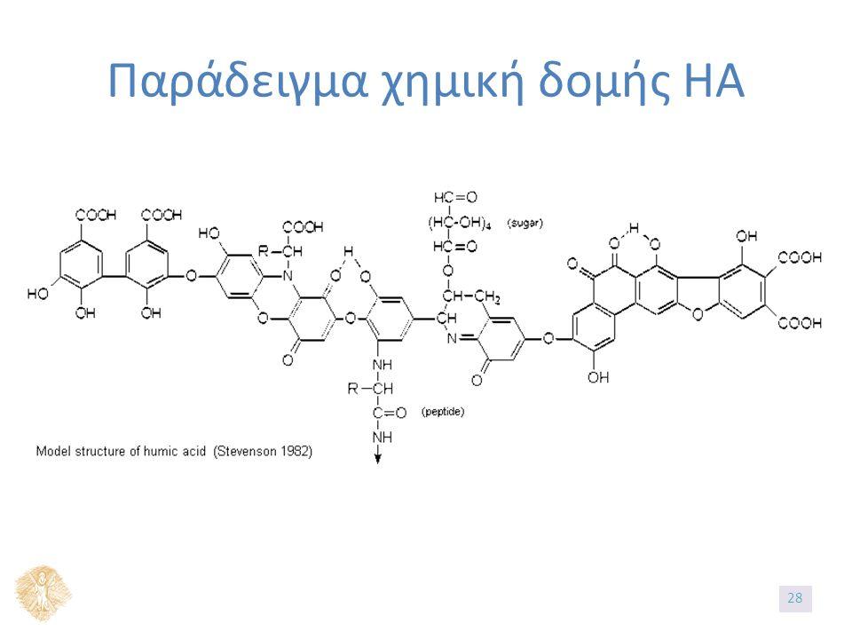 Παράδειγμα χημική δομής ΗΑ 2828