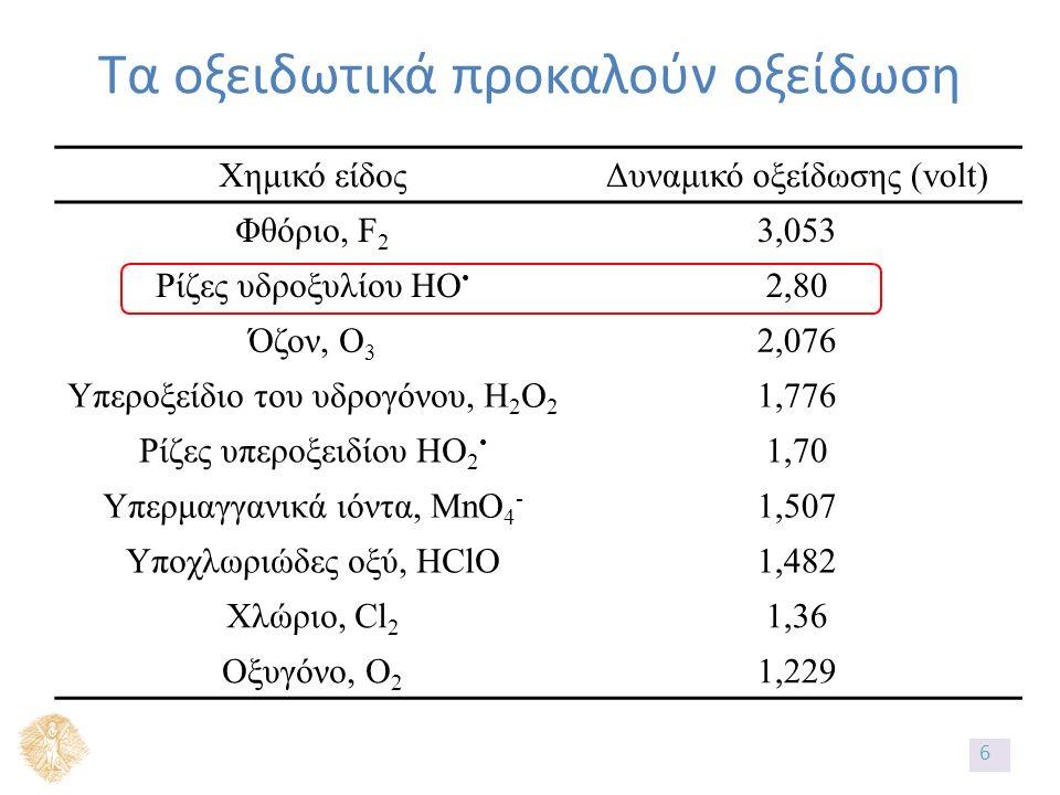 Τα οξειδωτικά προκαλούν οξείδωση Χημικό είδοςΔυναμικό οξείδωσης (volt) Φθόριο, F 2 3,053 Ρίζες υδροξυλίου HO 2,80 Όζον, Ο 3 2,076 Υπεροξείδιο του υδρογόνου, Η 2 Ο 2 1,776 Ρίζες υπεροξειδίου HO 2 1,70 Υπερμαγγανικά ιόντα, MnO 4 - 1,507 Υποχλωριώδες οξύ, HClO1,482 Χλώριο, Cl 2 1,36 Οξυγόνο, O 2 1,229 6