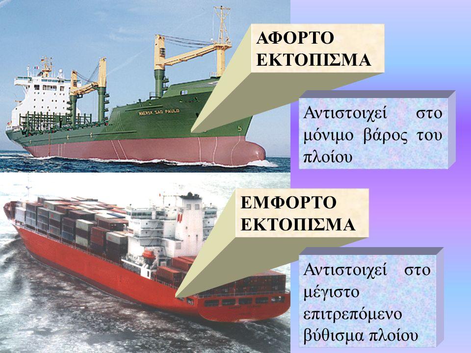 ΑΦΟΡΤΟ ΕΚΤΟΠΙΣΜΑ ΕΜΦΟΡΤΟ ΕΚΤΟΠΙΣΜΑ Αντιστοιχεί στο μόνιμο βάρος του πλοίου Αντιστοιχεί στο μέγιστο επιτρεπόμενο βύθισμα πλοίου