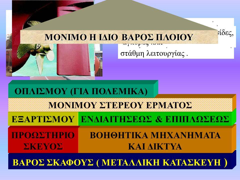 ΒΑΡΟΣ ΣΚΑΦΟΥΣ ( ΜΕΤΑΛΛΙΚΗ ΚΑΤΑΣΚΕΥΗ ) ΠΡΟΩΣΤΗΡΙΟ ΣΚΕΥΟΣ ΒΟΗΘΗΤΙΚΑ ΜΗΧΑΝΗΜΑΤΑ ΚΑΙ ΔΙΚΤΥΑ ΕΞΑΡΤΙΣΜΟΥΕΝΔΙΑΙΤΗΣΕΩΣ & ΕΠΙΠΛΩΣΕΩΣ ΜΟΝΙΜΟΥ ΣΤΕΡΕΟΥ ΕΡΜΑΤΟΣ ΟΠ