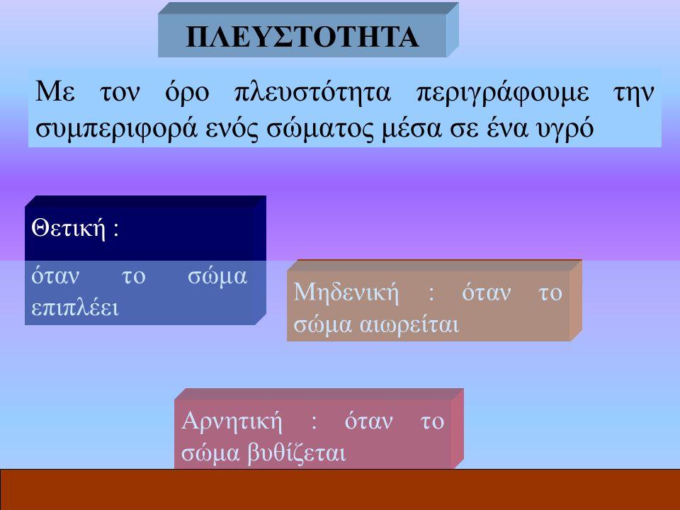 Θετική : όταν το σώμα επιπλέει Βάρος = Άντωση ( τμήματος ) ΠΛΕΥΣΤΟΤΗΤΑ Φυσική : όταν το σώμα επιπλέει λόγω του ειδικού του βάρους Επίκτητη : όταν το σώμα επιπλέει λόγω σχήματος W = Vo X ρ σ Α = V 1 Χ ρ υ V1V1 ρ σ < ρ υ V 1 < Vo V0V0 ΠΛΕΥΣΤΟΤΗΤΑ