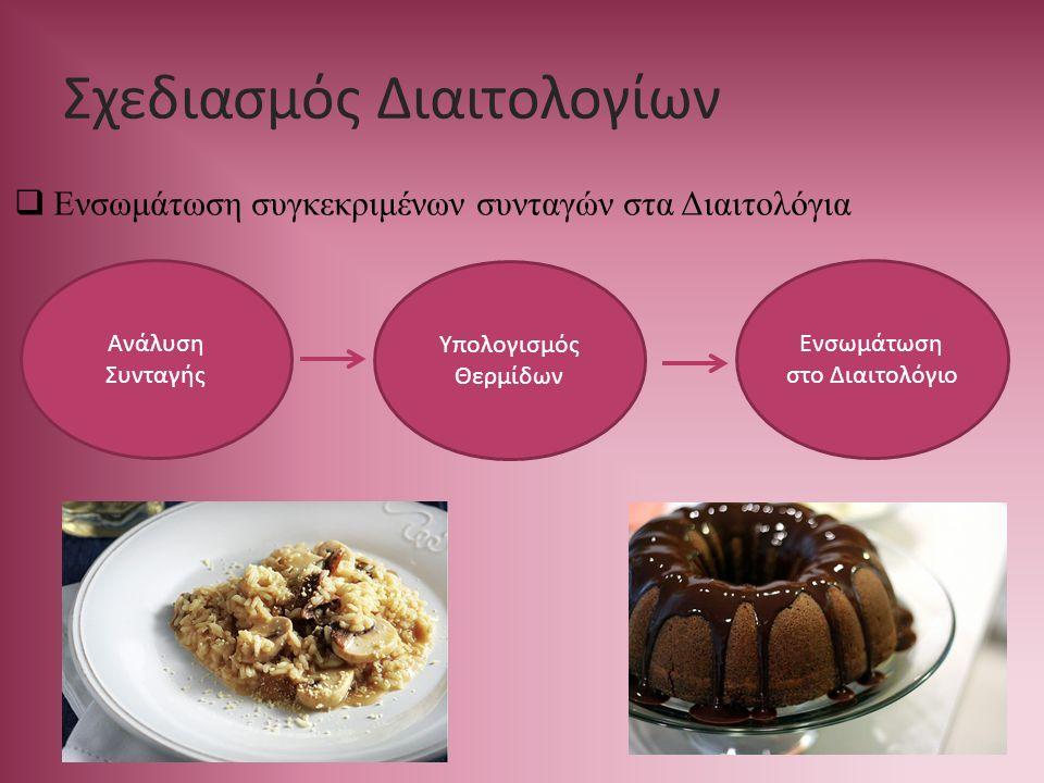 Σχεδιασμός Διαιτολογίων  Ενσωμάτωση συγκεκριμένων συνταγών στα Διαιτολόγια Ανάλυση Συνταγής Υπολογισμός Θερμίδων Ενσωμάτωση στο Διαιτολόγιο