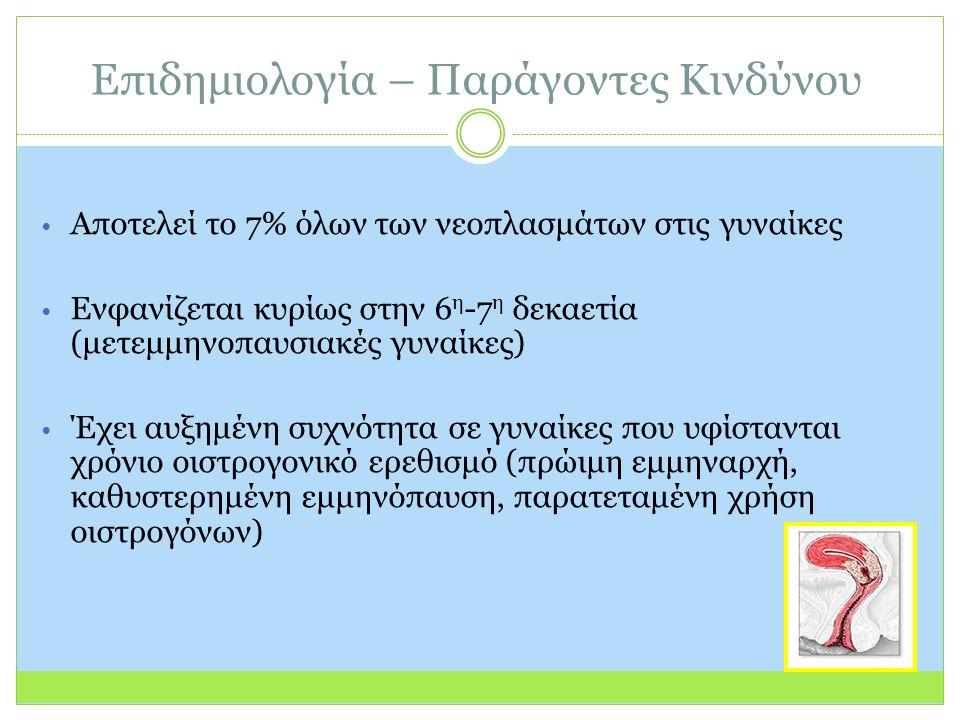 Επιδημιολογία – Παράγοντες Κινδύνου Αποτελεί το 7% όλων των νεοπλασμάτων στις γυναίκες Ενφανίζεται κυρίως στην 6 η -7 η δεκαετία (μετεμμηνοπαυσιακές γυναίκες) Έχει αυξημένη συχνότητα σε γυναίκες που υφίστανται χρόνιο οιστρογονικό ερεθισμό (πρώιμη εμμηναρχή, καθυστερημένη εμμηνόπαυση, παρατεταμένη χρήση οιστρογόνων)