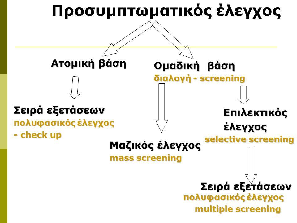 Προσυμπτωματικός έλεγχος Μαζικός έλεγχος mass screening Ατομική βάση Σειρά εξετάσεων πολυφασικός έλεγχος - check up Ομαδική βάση διαλογή - screening Επιλεκτικός Επιλεκτικός έλεγχος έλεγχος selective screening selective screening Σειρά εξετάσεων πολυφασικός έλεγχος Σειρά εξετάσεων πολυφασικός έλεγχος multiple screening multiple screening