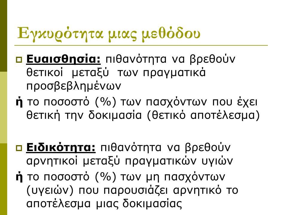 Εγκυρότητα μιας μεθόδου  Ευαισθησία: πιθανότητα να βρεθούν θετικοί μεταξύ των πραγματικά προσβεβλημένων ή το ποσοστό (%) των πασχόντων που έχει θετική την δοκιμασία (θετικό αποτέλεσμα)  Ειδικότητα: πιθανότητα να βρεθούν αρνητικοί μεταξύ πραγματικών υγιών ή το ποσοστό (%) των μη πασχόντων (υγειών) που παρουσιάζει αρνητικό το αποτέλεσμα μιας δοκιμασίας