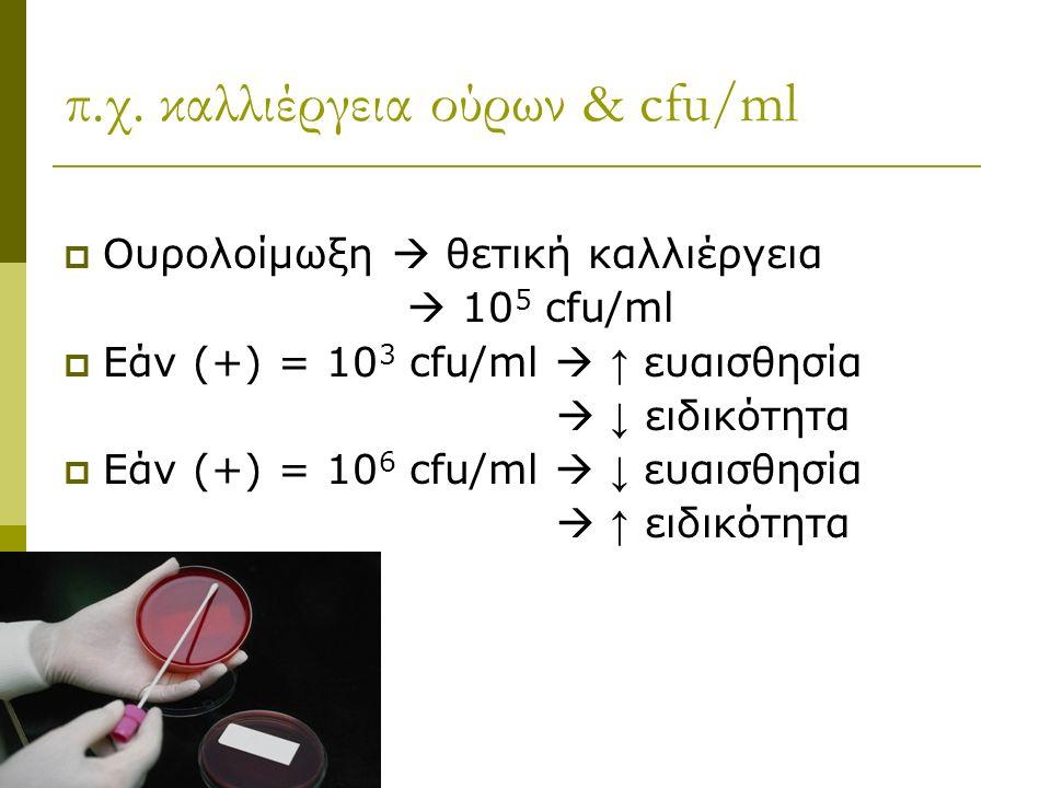 π.χ. καλλιέργεια ούρων & cfu/ml  Ουρολοίμωξη  θετική καλλιέργεια  10 5 cfu/ml  Εάν (+) = 10 3 cfu/ml  ↑ ευαισθησία  ↓ ειδικότητα  Εάν (+) = 10