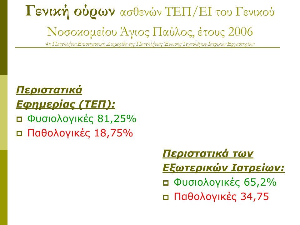 Γενική ούρων ασθενών ΤΕΠ/ΕΙ του Γενικού Νοσοκομείου Άγιος Παύλος, έτους 2006 4η Πανελλήνια Επιστημονική Διημερίδα της Πανελλήνιας Ένωσης Τεχνολόγων Ιατρικών Εργαστηρίων Περιστατικά Εφημερίας (ΤΕΠ):  Φυσιολογικές 81,25%  Παθολογικές 18,75% Περιστατικά των Εξωτερικών Ιατρείων:  Φυσιολογικές 65,2%  Παθολογικές 34,75