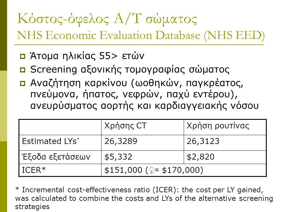 Κόστος-όφελος Α/Τ σώματος NHS Economic Evaluation Database (NHS EED)  Άτομα ηλικίας 55> ετών  Screening αξονικής τομογραφίας σώματος  Αναζήτηση καρκίνου (ωοθηκών, παγκρέατος, πνεύμονα, ήπατος, νεφρών, παχύ εντέρου), ανευρύσματος αορτής και καρδιαγγειακής νόσου Χρήσης CTΧρήση ρουτίνας Estimated LYs'26,328926,3123 Έξοδα εξετάσεων$5,332$2,820 ICER*$151,000 ( ♀= $170,000) * Ιncremental cost-effectiveness ratio (ICER): the cost per LY gained, was calculated to combine the costs and LYs of the alternative screening strategies