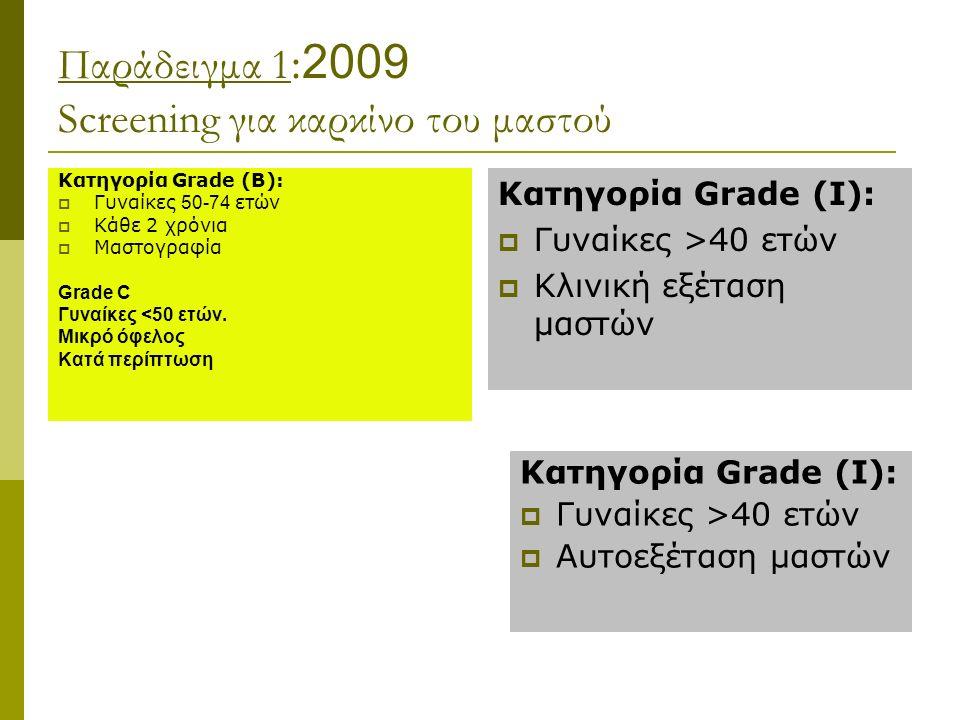 Παράδειγμα 1 : 2009 Screening για καρκίνο του μαστού Κατηγορία Grade (B):  Γυναίκες 50-74 ετών  Κάθε 2 χρόνια  Μαστογραφία Grade C Γυναίκες <50 ετών.