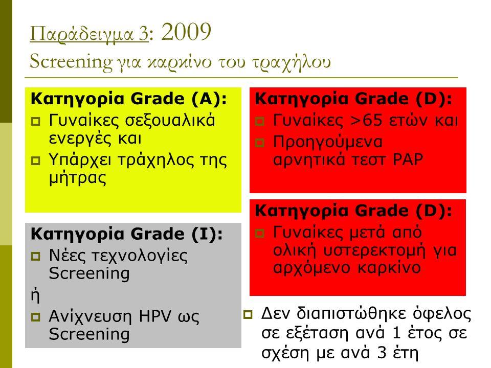 Παράδειγμα 3 : 2009 Screening για καρκίνο του τραχήλου Κατηγορία Grade (Α):  Γυναίκες σεξουαλικά ενεργές και  Υπάρχει τράχηλος της μήτρας Κατηγορία Grade (D):  Γυναίκες >65 ετών και  Προηγούμενα αρνητικά τεστ PAP Κατηγορία Grade (D):  Γυναίκες μετά από ολική υστερεκτομή για αρχόμενο καρκίνο Κατηγορία Grade (I):  Νέες τεχνολογίες Screening ή  Ανίχνευση HPV ως Screening  Δεν διαπιστώθηκε όφελος σε εξέταση ανά 1 έτος σε σχέση με ανά 3 έτη