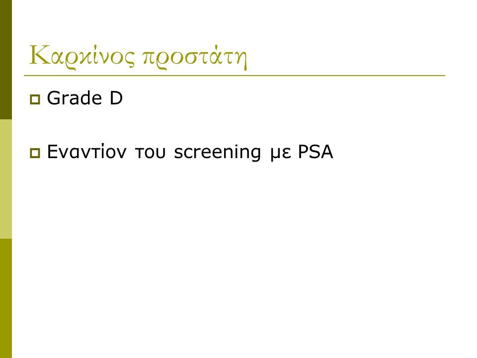 Καρκίνος προστάτη  Grade D  Εναντίον του screening με PSA