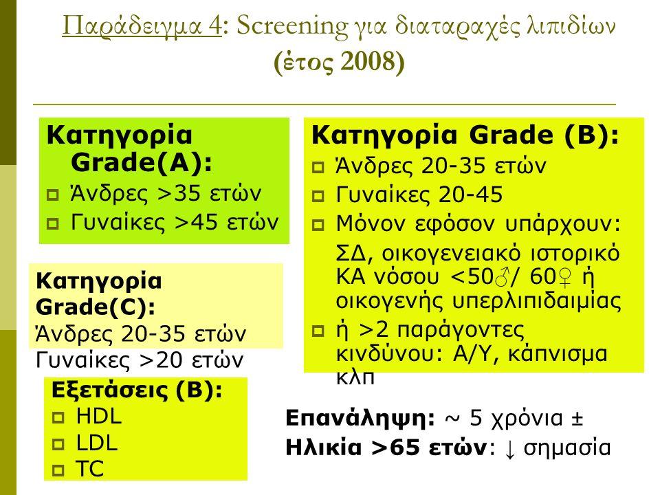 Παράδειγμα 4 : Screening για διαταραχές λιπιδίων (έτος 2008) Κατηγορία Grade(Α):  Άνδρες >35 ετών  Γυναίκες >45 ετών Κατηγορία Grade (Β):  Άνδρες 20-35 ετών  Γυναίκες 20-45  Μόνον εφόσον υπάρχουν: ΣΔ, οικογενειακό ιστορικό ΚΑ νόσου <50 ♂ / 60 ♀ ή οικογενής υπερλιπιδαιμίας  ή >2 παράγοντες κινδύνου: Α/Υ, κάπνισμα κλπ Εξετάσεις (B):  HDL  LDL  TC Επανάληψη: ~ 5 χρόνια ± Ηλικία >65 ετών: ↓ σημασία Κατηγορία Grade(C): Άνδρες 20-35 ετών Γυναίκες >20 ετών