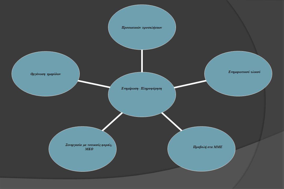 Ενημέρωση- Πληροφόρηση Προσωπικών προσκλήσεων Ενημερωτικού υλικού Προβολή στα ΜΜΕ Συνεργασία με τοπικούς φορείς, ΜΚΟ Οργάνωση ημερίδων