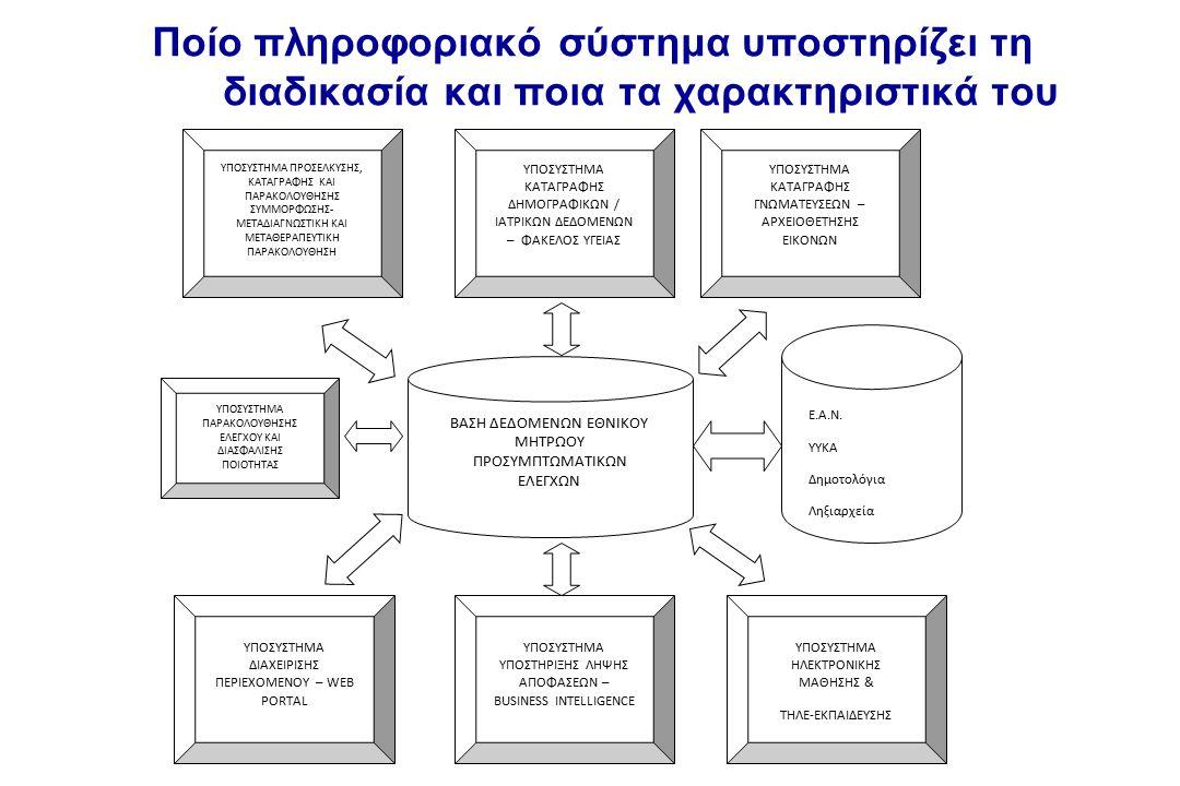 Ποίο πληροφοριακό σύστημα υποστηρίζει τη διαδικασία και ποια τα χαρακτηριστικά του ΥΠΟΣΥΣΤΗΜΑ ΔΙΑΧΕΙΡΙΣΗΣ ΠΕΡΙΕΧΟΜΕΝΟΥ – WEB PORTAL ΥΠΟΣΥΣΤΗΜΑ ΥΠΟΣΤΗΡ
