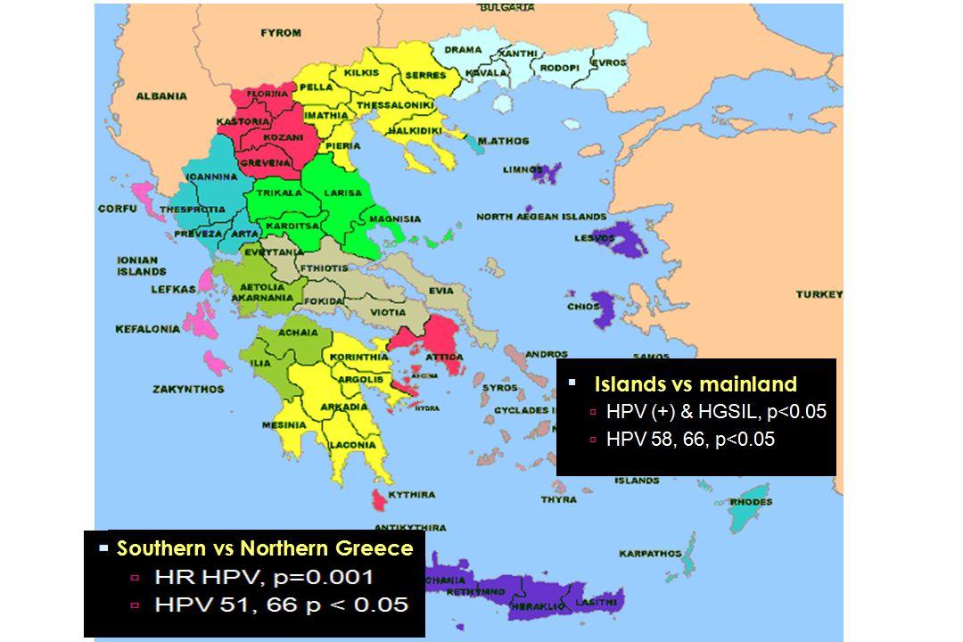 Southern vs Northern Greece Islands vs mainland