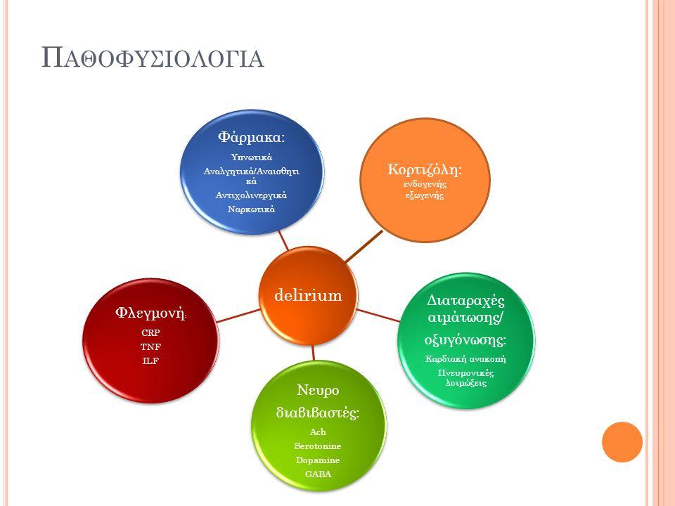 Π ΑΘΟΦΥΣΙΟΛΟΓΙΑ delirium Φάρμακα: Υπνωτικά Αναλγητικά/Αναισθητι κά Αντιχολινεργικά Ναρκωτικά Διαταραχές αιμάτωσης/ οξυγόνωσης: Καρδιακή ανακοπή Πνευμονικές λοιμώξεις Νευρο διαβιβαστές: Ach Serotonine Dopamine GABA Φλεγμονή : CRP TNF ILF Κορτιζόλη: ενδογενής εξωγενής