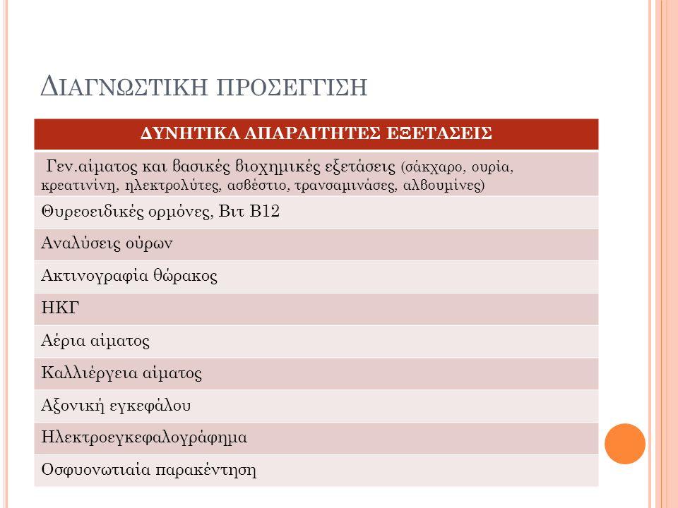 Δ ΙΑΓΝΩΣΤΙΚΗ ΠΡΟΣΕΓΓΙΣΗ ΔΥΝΗΤΙΚΑ ΑΠΑΡΑΙΤΗΤΕΣ ΕΞΕΤΑΣΕΙΣ Γεν.αίματος και βασικές βιοχημικές εξετάσεις (σάκχαρο, ουρία, κρεατινίνη, ηλεκτρολύτες, ασβέστιο, τρανσαμινάσες, αλβουμίνες) Θυρεοειδικές ορμόνες, Βιτ Β12 Αναλύσεις ούρων Ακτινογραφία θώρακος ΗΚΓ Αέρια αίματος Καλλιέργεια αίματος Αξονική εγκεφάλου Ηλεκτροεγκεφαλογράφημα Οσφυονωτιαία παρακέντηση