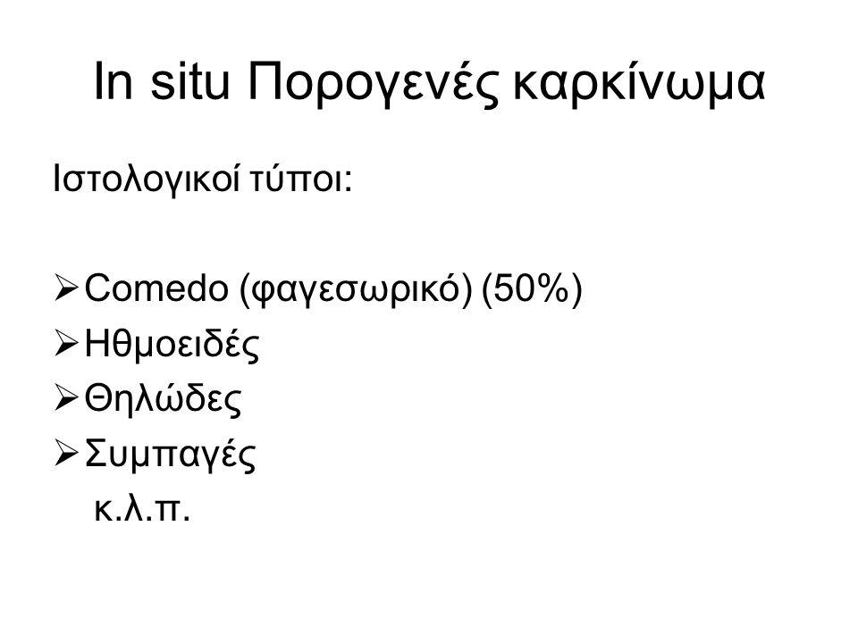 In situ Πορογενές καρκίνωμα Ιστολογικοί τύποι:  Comedo (φαγεσωρικό) (50%)  Ηθμοειδές  Θηλώδες  Συμπαγές κ.λ.π.