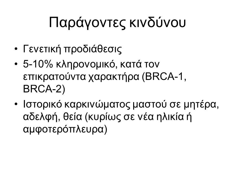 Παράγοντες κινδύνου Γενετική προδιάθεσις 5-10% κληρονομικό, κατά τον επικρατούντα χαρακτήρα (BRCA-1, BRCA-2) Ιστορικό καρκινώματος μαστού σε μητέρα, αδελφή, θεία (κυρίως σε νέα ηλικία ή αμφοτερόπλευρα)