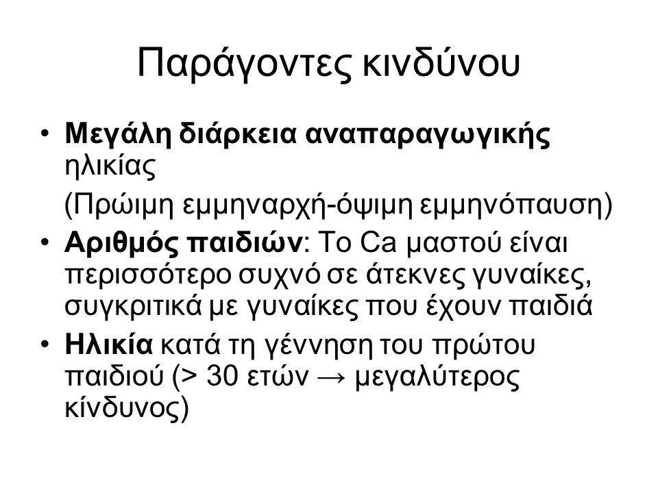 «Μοριακή» Ταξινόμησις Luminal A (αυλοκυττ.Α) Luminal B (αυλοκυττ.
