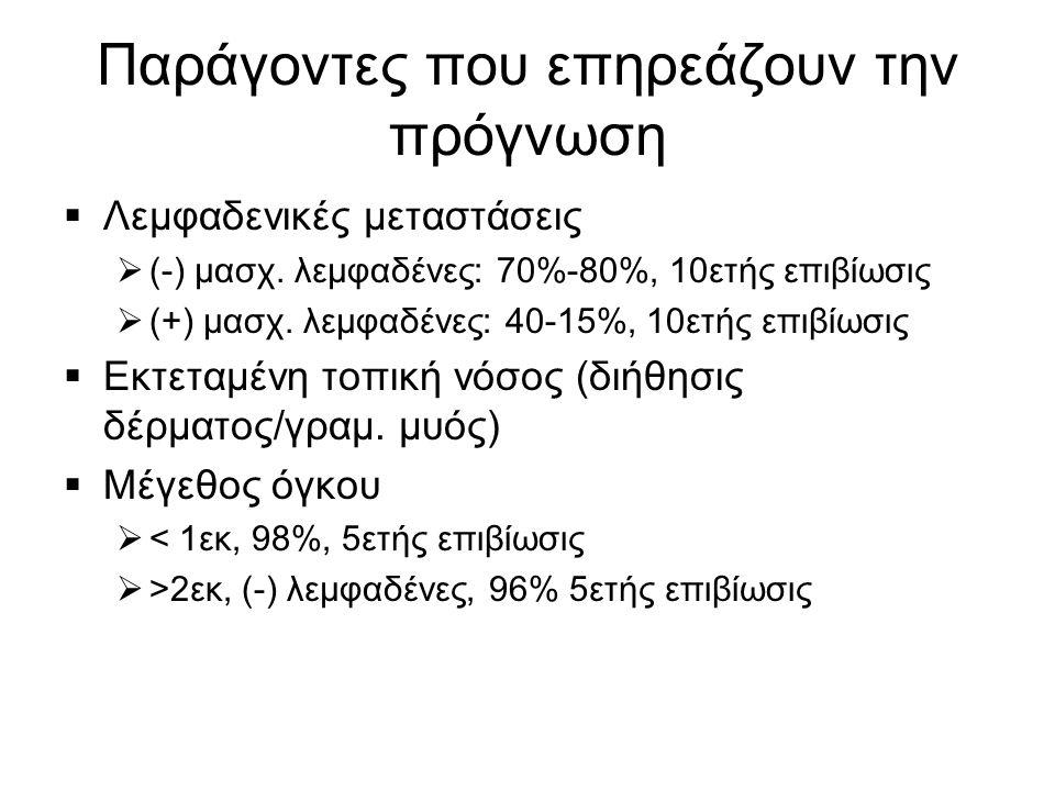 Παράγοντες που επηρεάζουν την πρόγνωση  Λεμφαδενικές μεταστάσεις  (-) μασχ. λεμφαδένες: 70%-80%, 10ετής επιβίωσις  (+) μασχ. λεμφαδένες: 40-15%, 10
