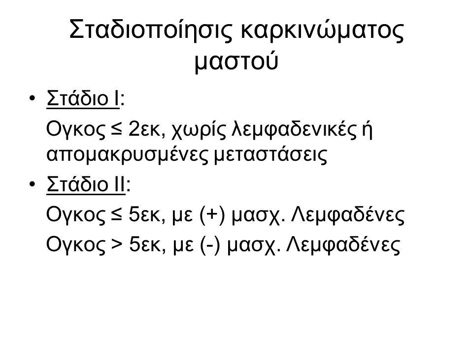 Σταδιοποίησις καρκινώματος μαστού Στάδιο I: Ογκος ≤ 2εκ, χωρίς λεμφαδενικές ή απομακρυσμένες μεταστάσεις Στάδιο II: Ογκος ≤ 5εκ, με (+) μασχ. Λεμφαδέν