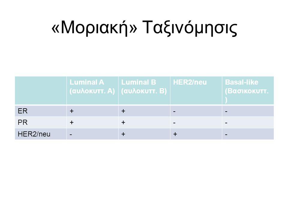 «Μοριακή» Ταξινόμησις Luminal A (αυλοκυττ. Α) Luminal B (αυλοκυττ. Β) HER2/neuBasal-like (Βασικοκυττ. ) ER++-- PR++-- HER2/neu-++-