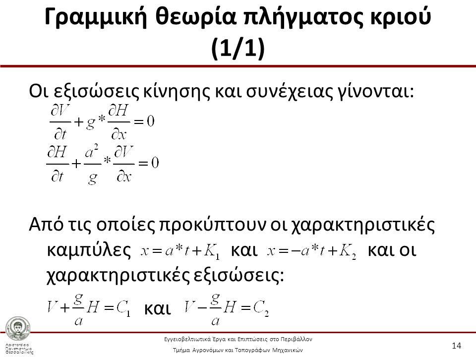 Αριστοτέλειο Πανεπιστήμιο Θεσσαλονίκης Εγγειοβελτιωτικά Έργα και Επιπτώσεις στο Περιβάλλον Τμήμα Αγρονόμων και Τοπογράφων Μηχανικών Γραμμική θεωρία πλήγματος κριού (1/1) Οι εξισώσεις κίνησης και συνέχειας γίνονται: Από τις οποίες προκύπτουν οι χαρακτηριστικές καμπύλες και και οι χαρακτηριστικές εξισώσεις: και 14